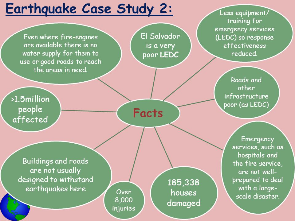 Earthquake Case Study 2: