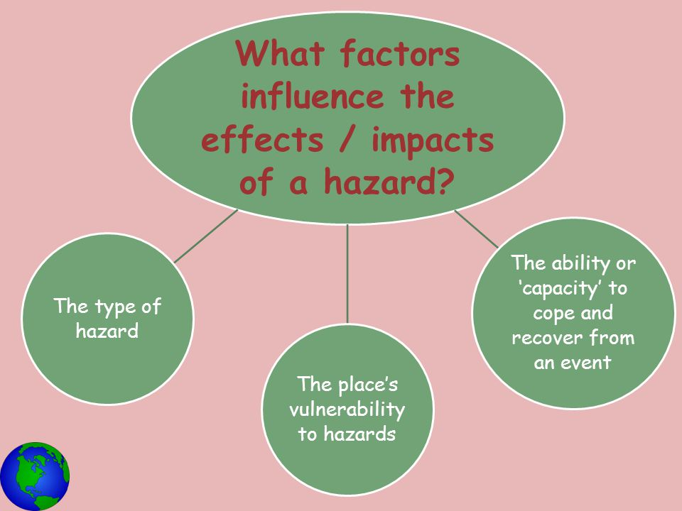 What factors influence the effects / impacts of a hazard