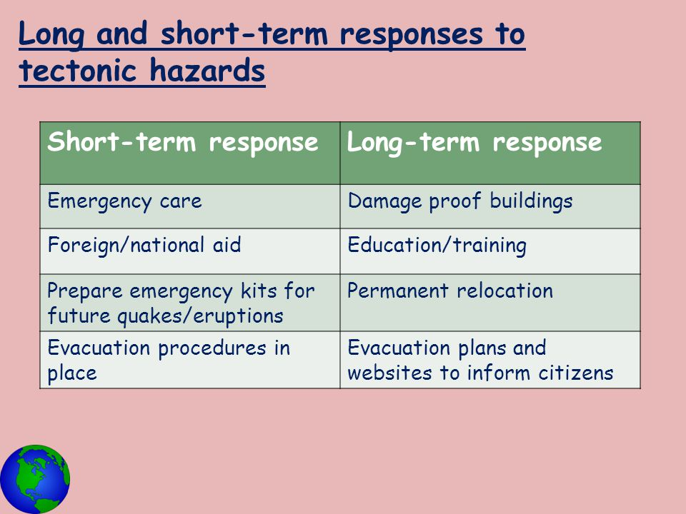 Long and short-term responses to tectonic hazards