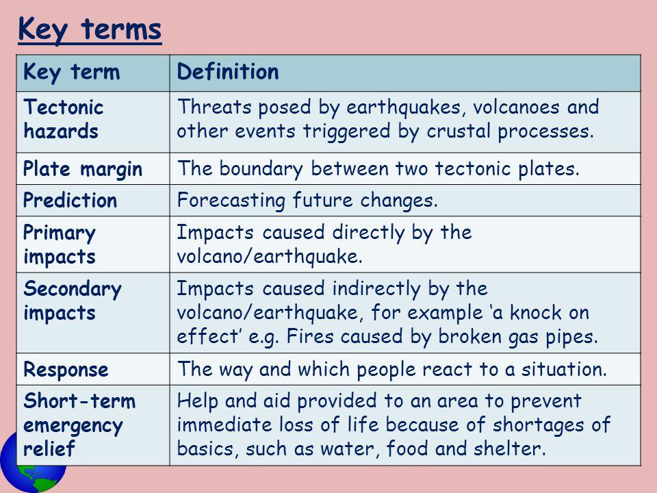 Key terms Key term Definition Tectonic hazards