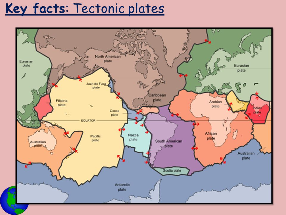 Key facts: Tectonic plates