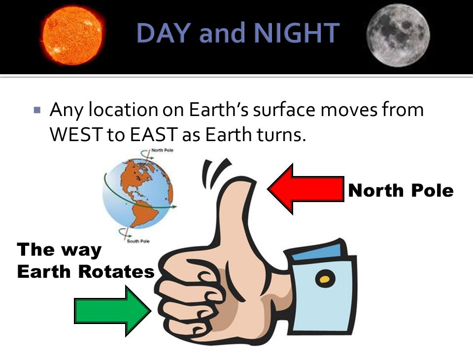 DAY and NIGHT Any location on Earth's surface moves from WEST to EAST as Earth turns. North Pole. The way.