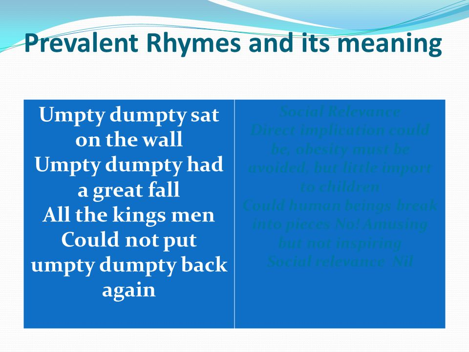 Prevalent Rhymes and its meaning