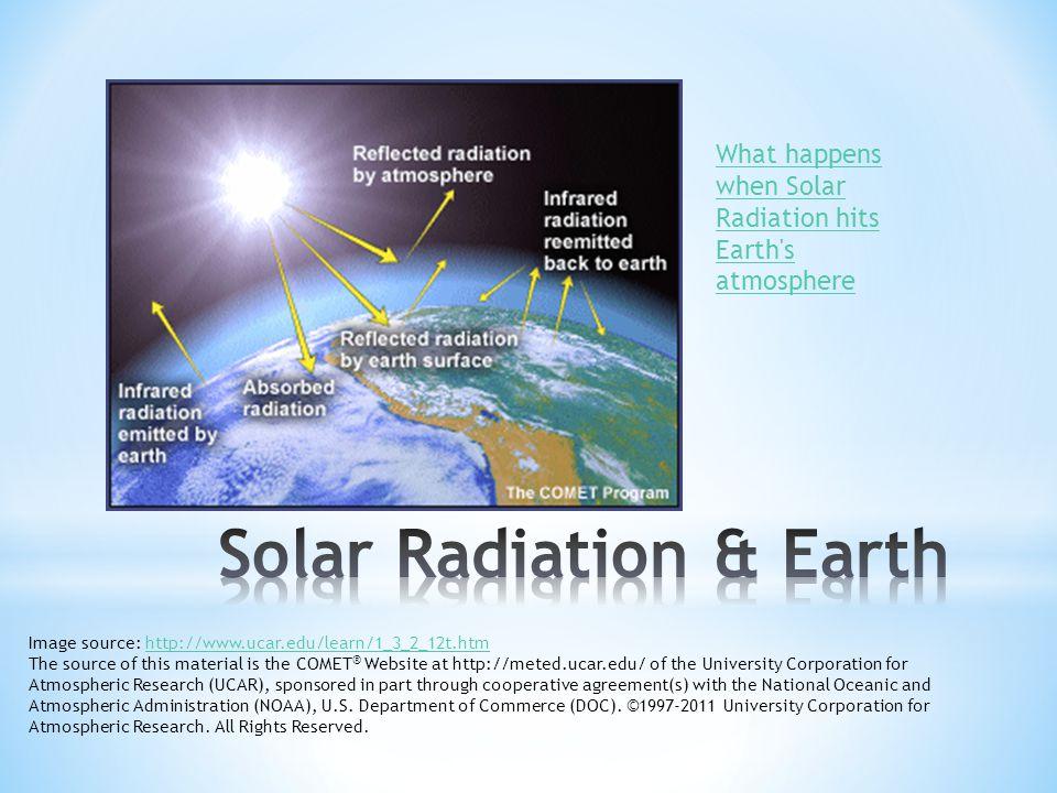 Solar Radiation & Earth