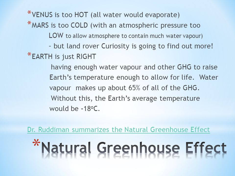 Natural Greenhouse Effect