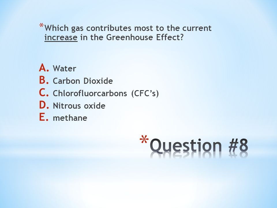 Which gas contributes most to the current increase in the Greenhouse Effect