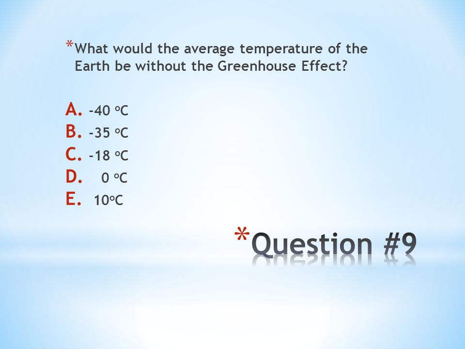 What would the average temperature of the Earth be without the Greenhouse Effect