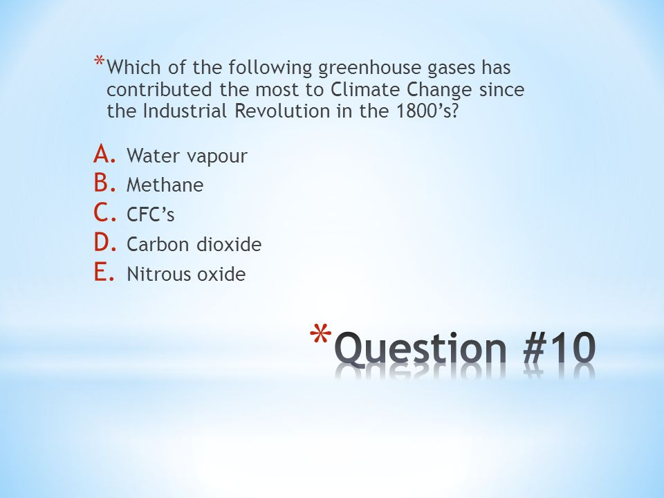 Which of the following greenhouse gases has contributed the most to Climate Change since the Industrial Revolution in the 1800's