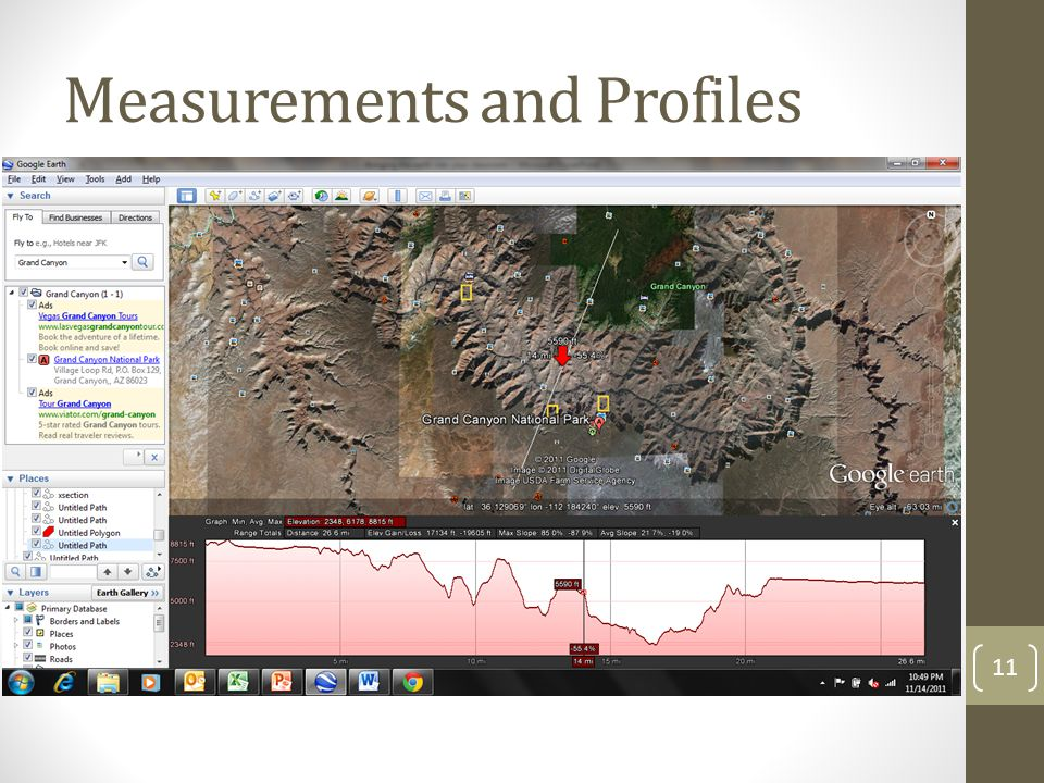 Measurements and Profiles