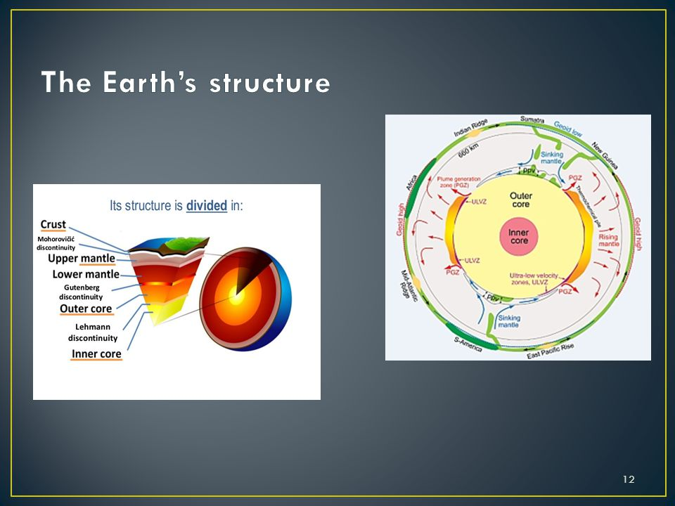 The Earth's structure