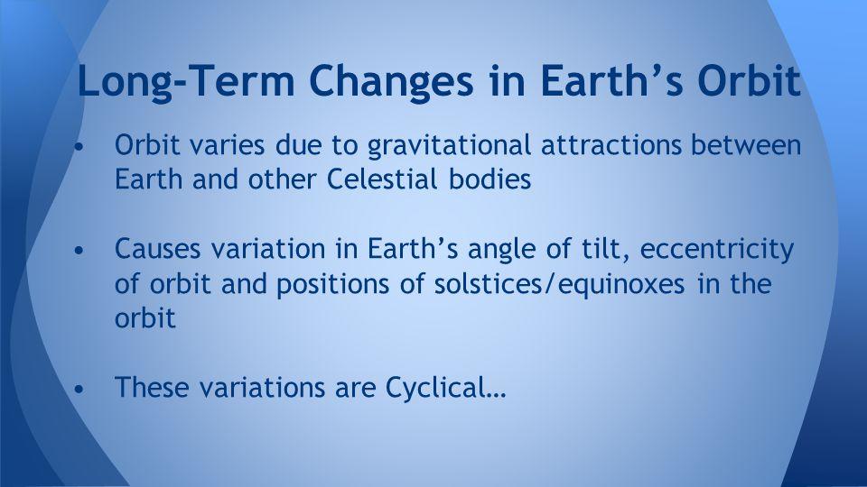 Long-Term Changes in Earth's Orbit