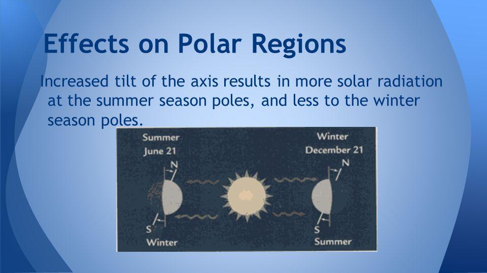 Effects on Polar Regions