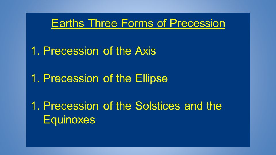 Earths Three Forms of Precession
