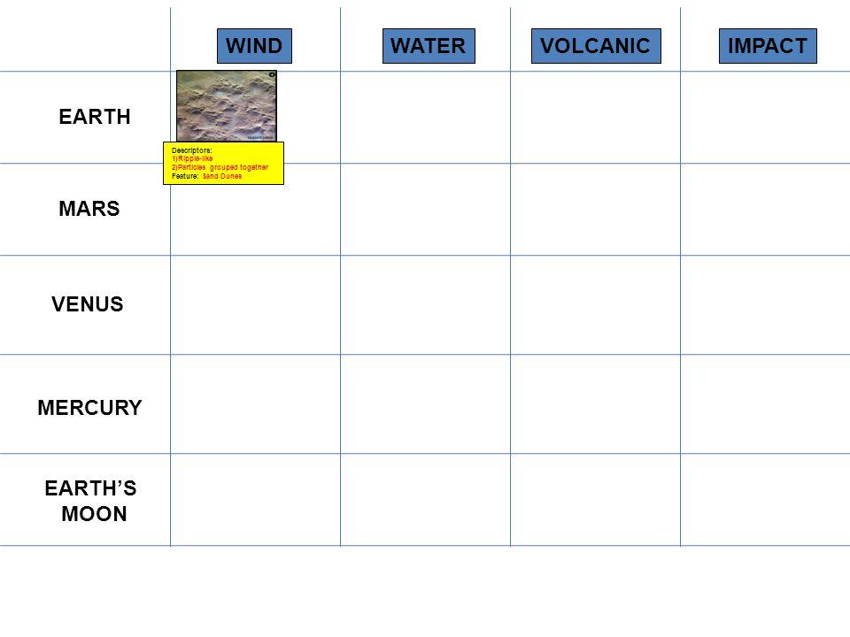 WIND WATER VOLCANIC IMPACT EARTH EARTH'S MOON MARS VENUS MERCURY