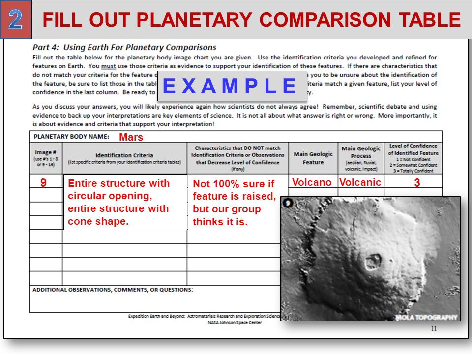 FILL OUT PLANETARY COMPARISON TABLE