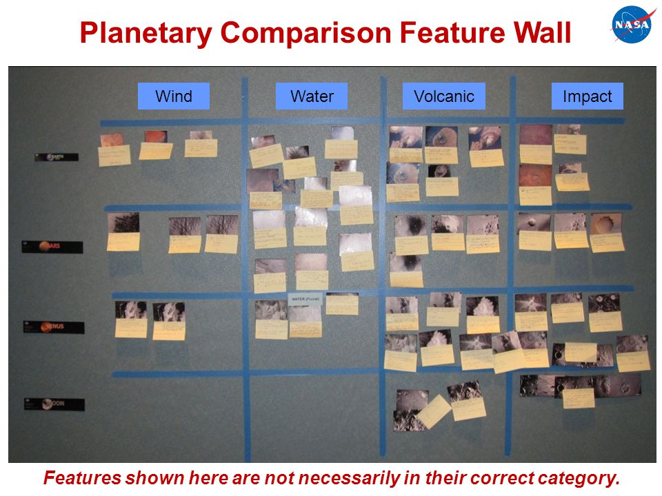 Planetary Comparison Feature Wall