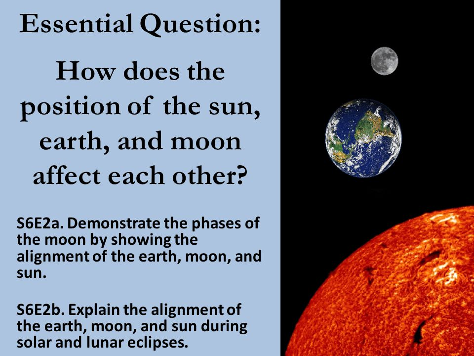 Essential Question: How does the position of the sun, earth, and moon affect each other