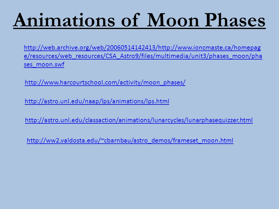 Animations of Moon Phases