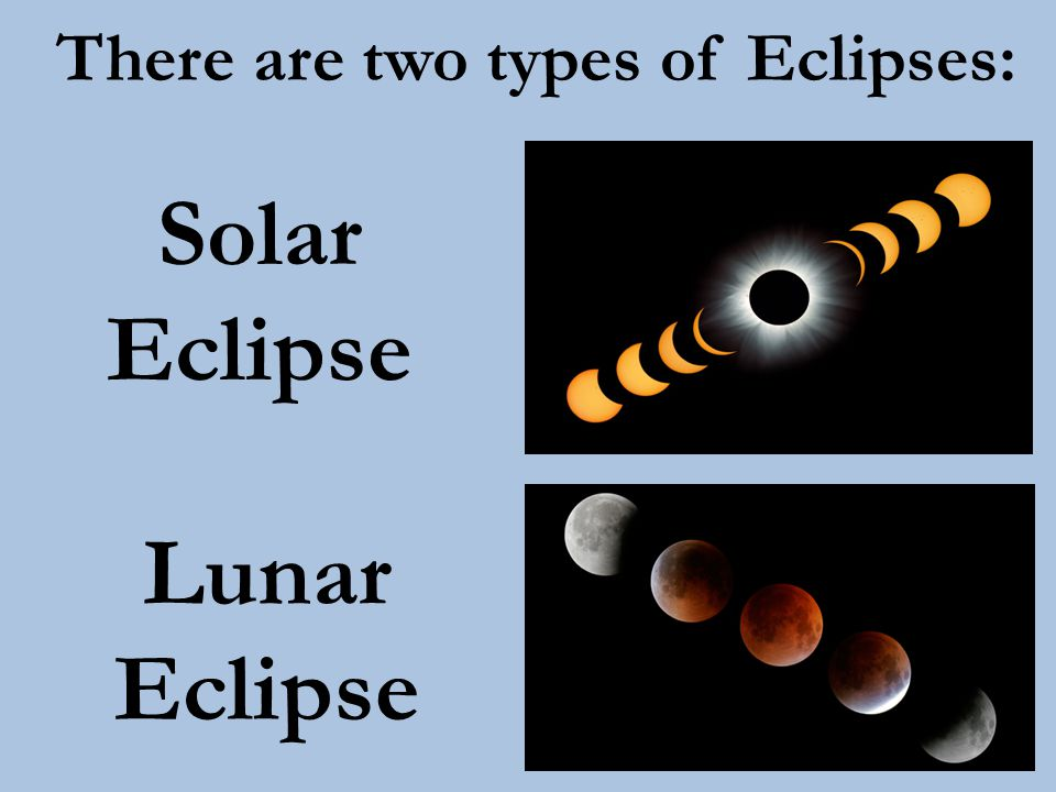 There are two types of Eclipses:
