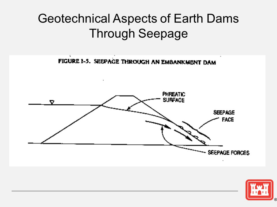 Geotechnical Aspects of Earth Dams Through Seepage