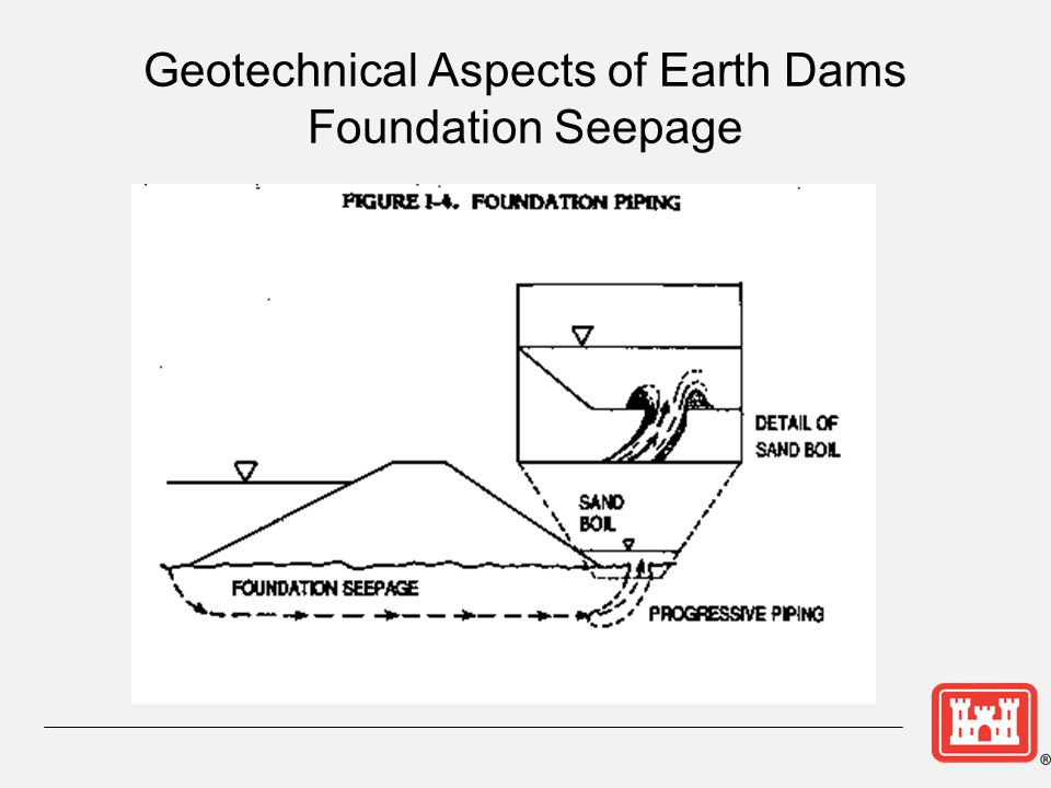 Geotechnical Aspects of Earth Dams Foundation Seepage