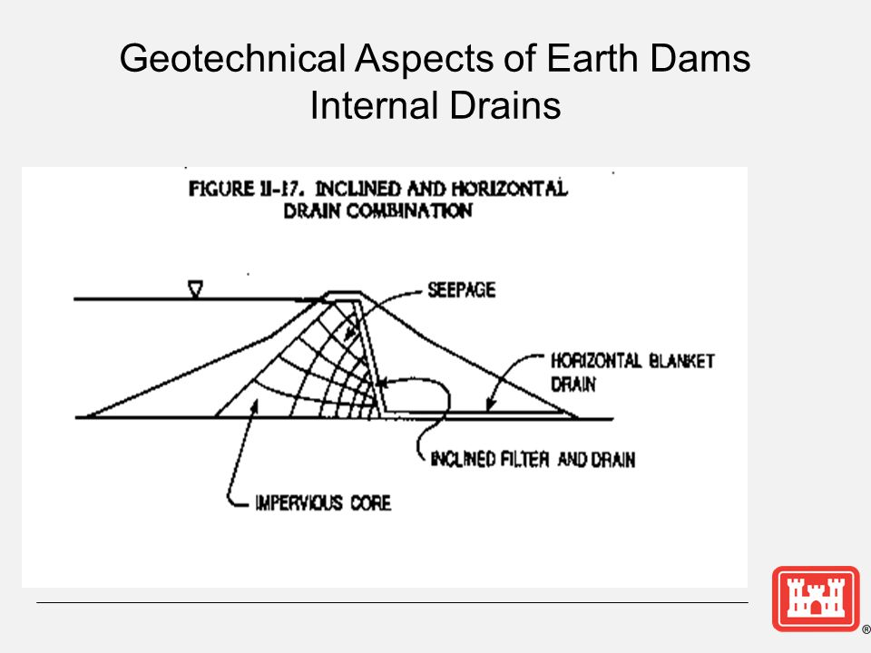 Geotechnical Aspects of Earth Dams Internal Drains