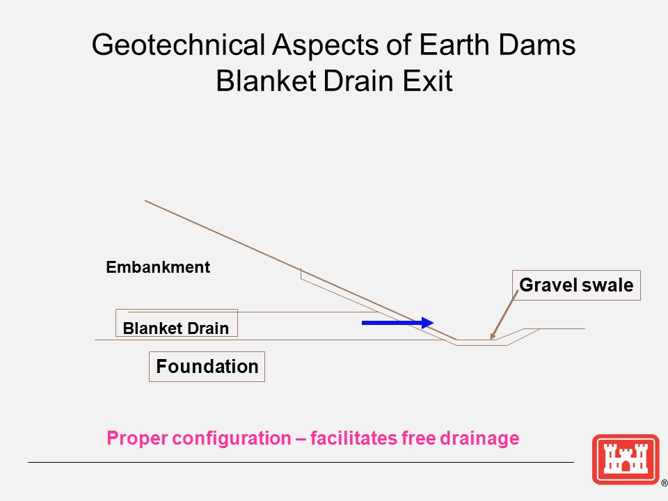 Geotechnical Aspects of Earth Dams Blanket Drain Exit