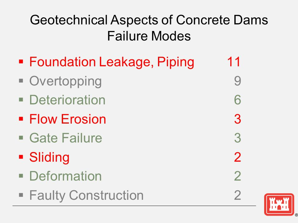 Geotechnical Aspects of Concrete Dams Failure Modes