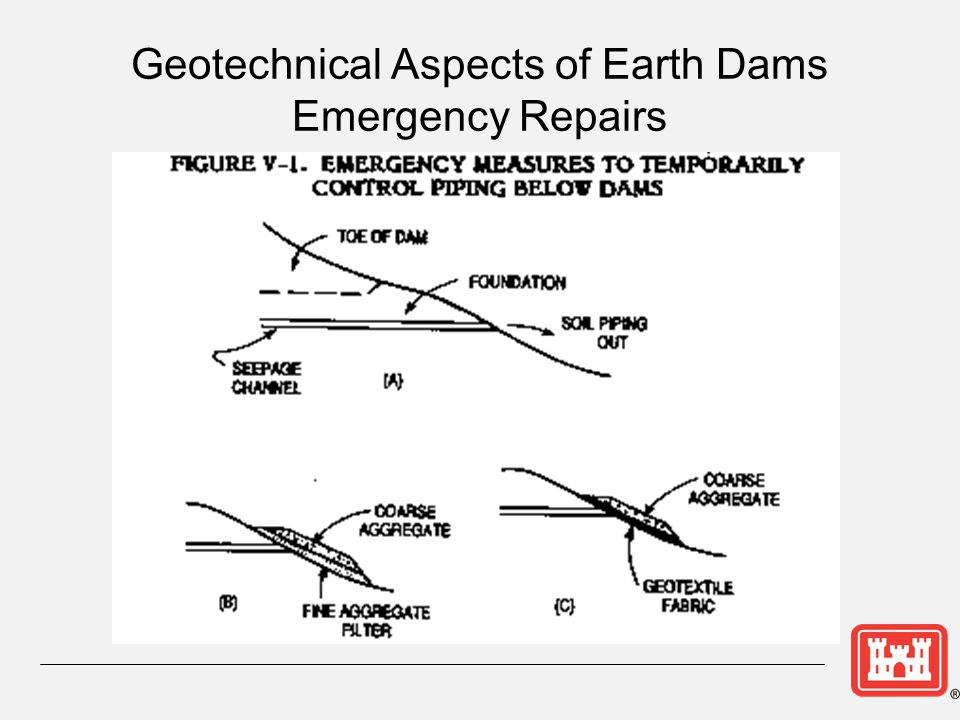 Geotechnical Aspects of Earth Dams Emergency Repairs