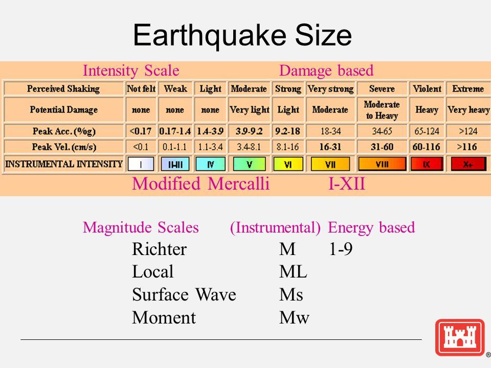 Earthquake Size Modified Mercalli I-XII Richter M 1-9 Local ML