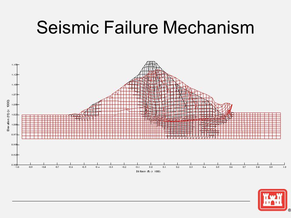 Seismic Failure Mechanism