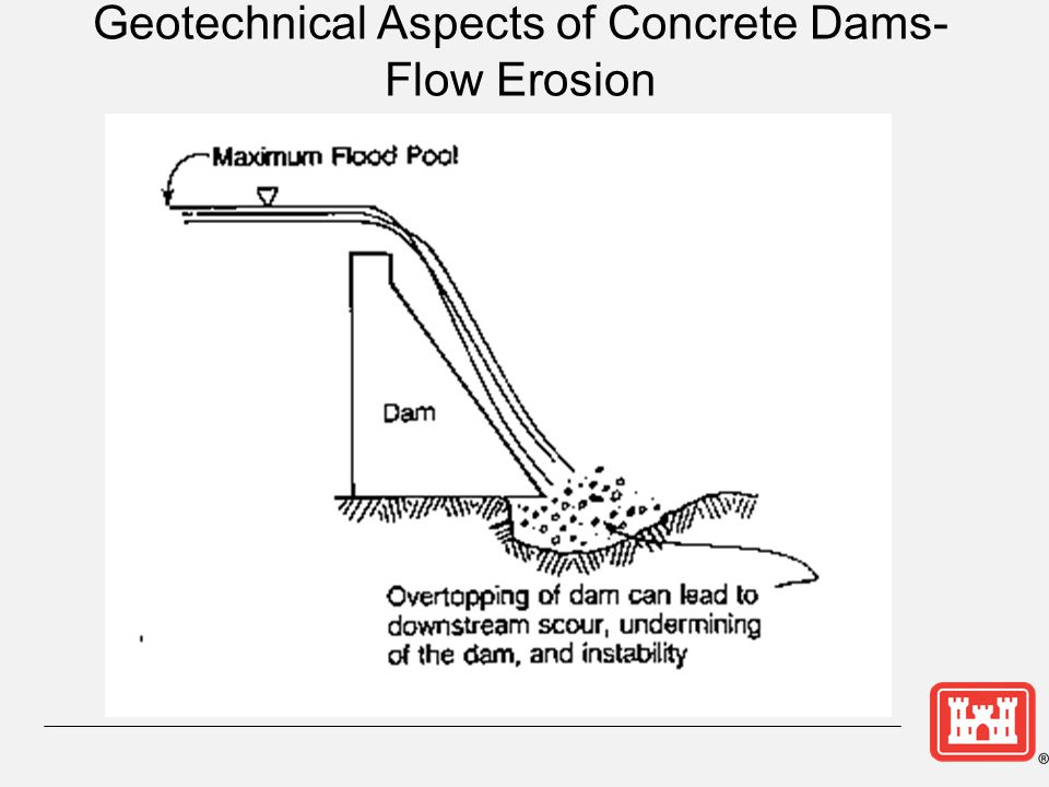 Geotechnical Aspects of Concrete Dams-Flow Erosion