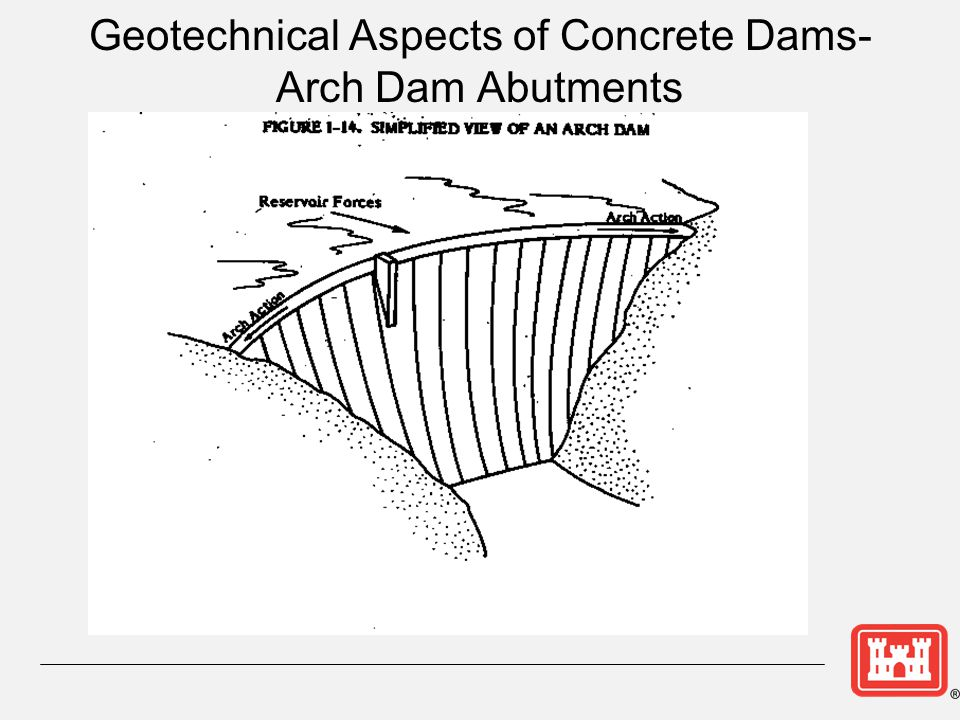 Geotechnical Aspects of Concrete Dams-Arch Dam Abutments