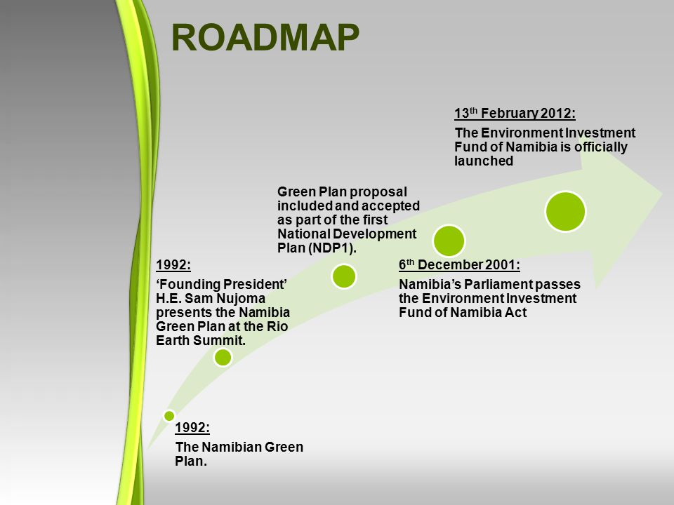 Roadmap 13th February 2012: The Environment Investment Fund of Namibia is officially launched.