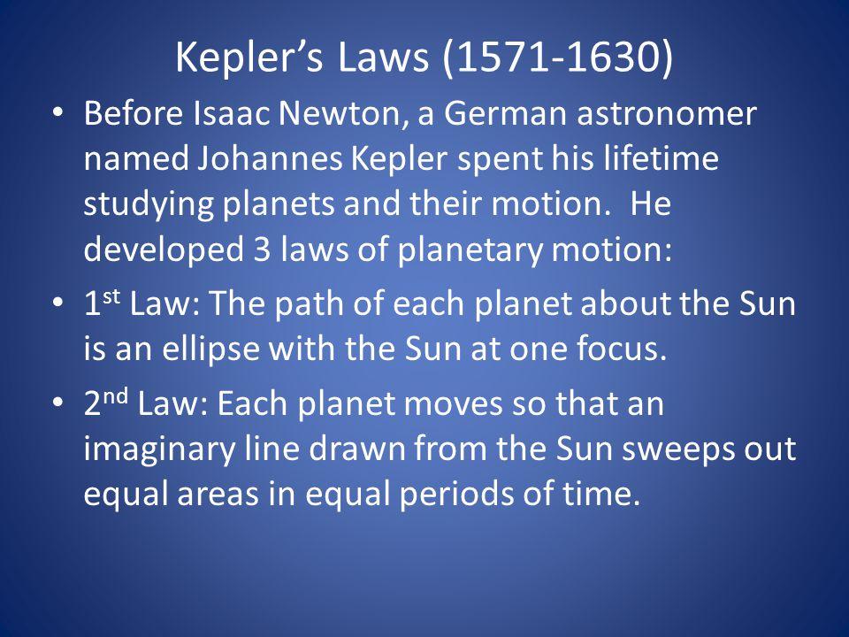 Kepler's Laws (1571-1630)