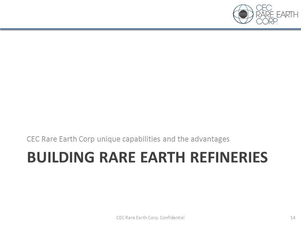 Building Rare Earth Refineries