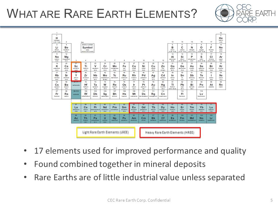 What are Rare Earth Elements