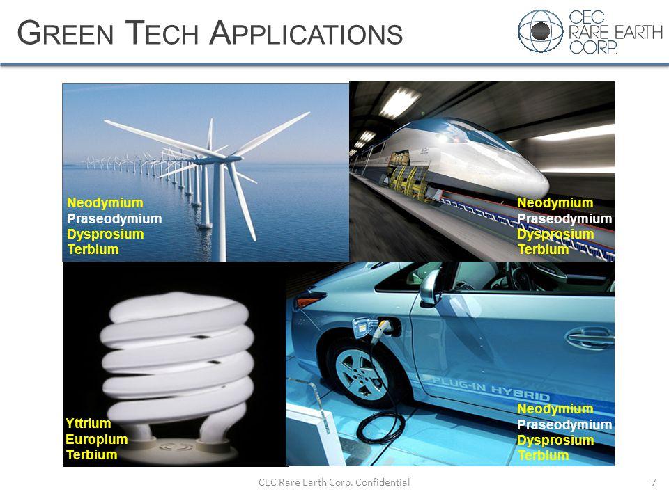 Green Tech Applications