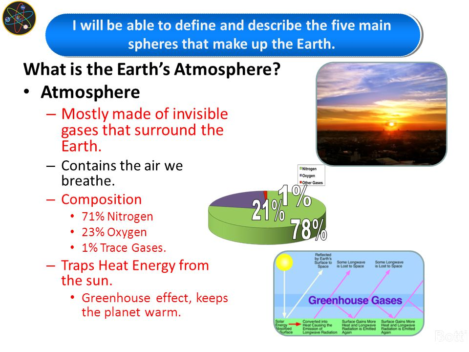 What is the Earth's Atmosphere