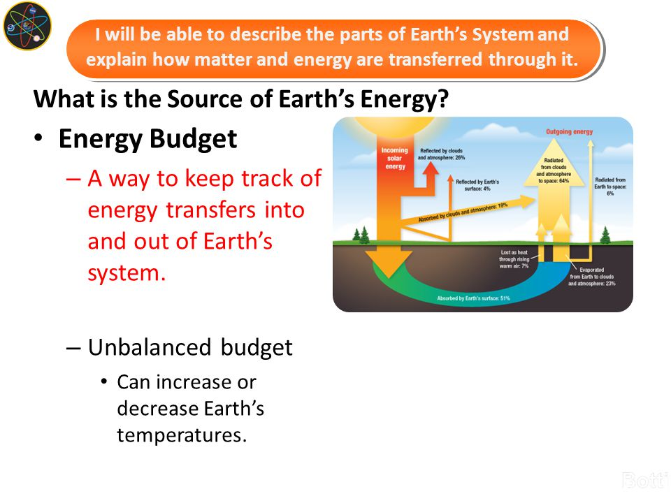 What is the Source of Earth's Energy
