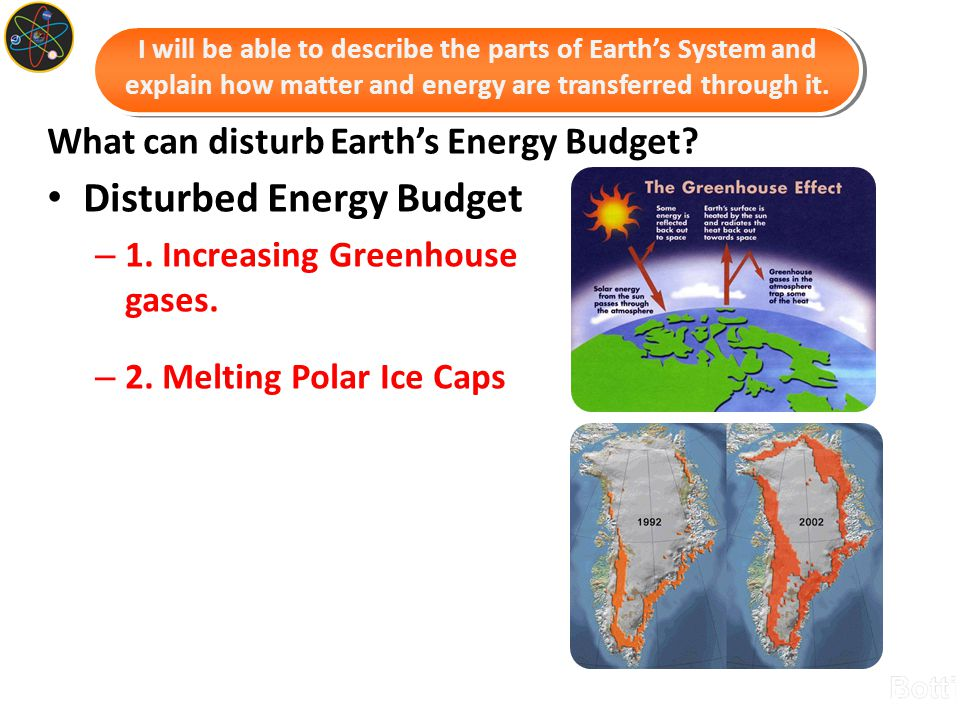 What can disturb Earth's Energy Budget