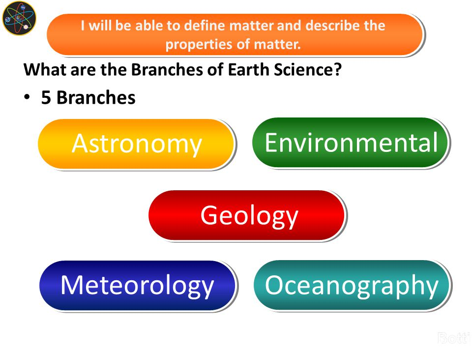 What are the Branches of Earth Science