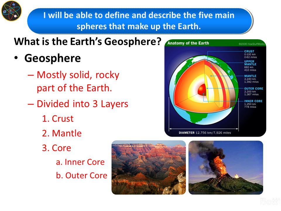 What is the Earth's Geosphere