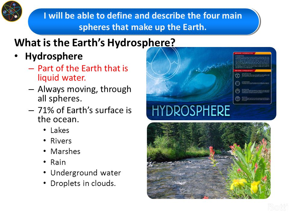 What is the Earth's Hydrosphere