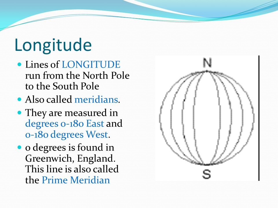Longitude Lines of LONGITUDE run from the North Pole to the South Pole