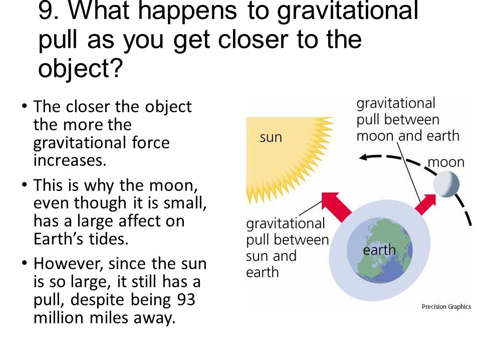 9. What happens to gravitational pull as you get closer to the object