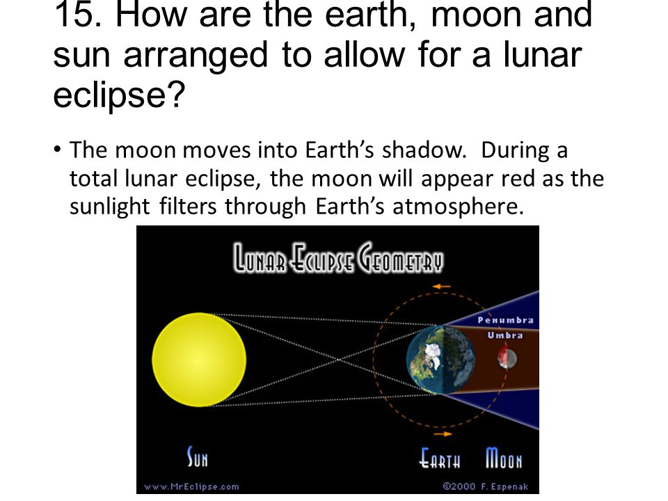 15. How are the earth, moon and sun arranged to allow for a lunar eclipse