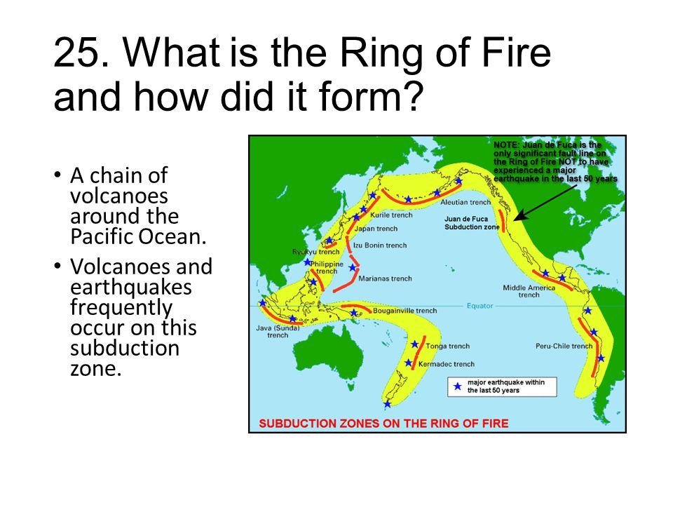 25. What is the Ring of Fire and how did it form