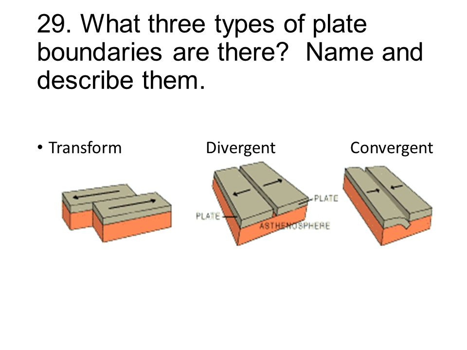29. What three types of plate boundaries are there