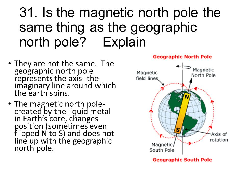31. Is the magnetic north pole the same thing as the geographic north pole Explain